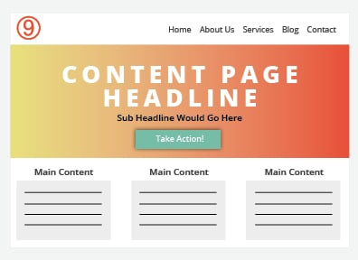 Page Types Explained Content Page Diagram