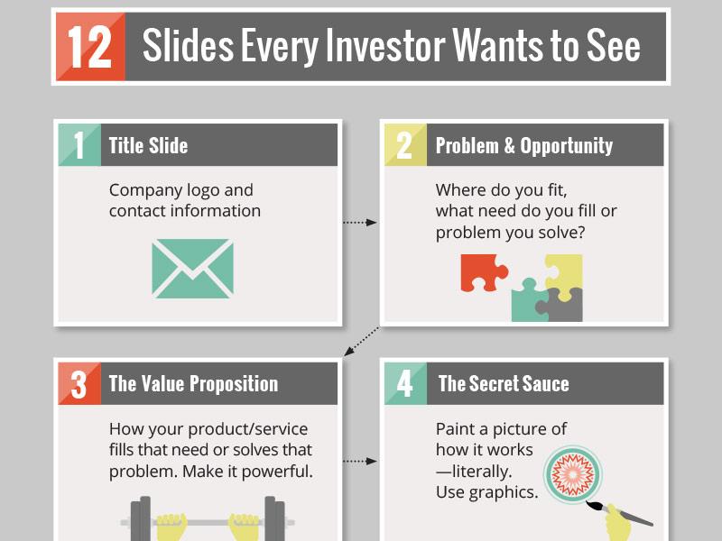 Infographic-Design-12 Investor Slides