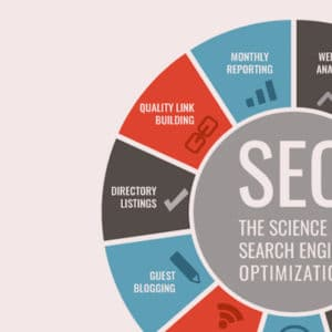 What is SEO-Infographic