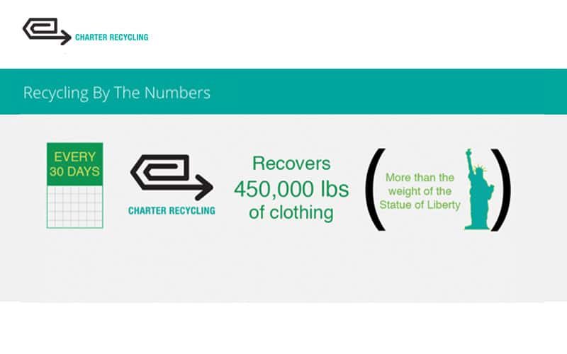 Charter-presentation-Recycling-Facts