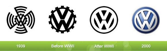 Volkswagen-Logo-Evolution